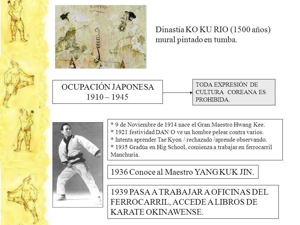 Dinastía KO KU RIO (1500 años) mural pintado en tumba. OCUPACIÓN JAPONESA 1910 – 1945 TODA EXPRESIÓN DE CULTURA COREANA ES PROHIBIDA. * 9 de Noviembre