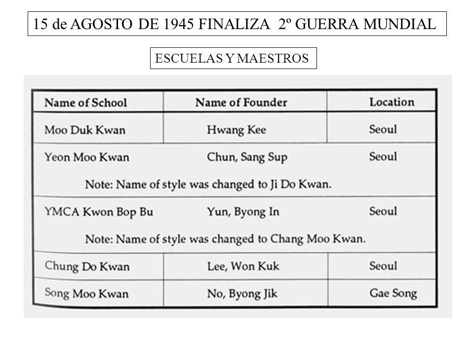 15 de AGOSTO DE 1945 FINALIZA 2º GUERRA MUNDIAL ESCUELAS Y MAESTROS