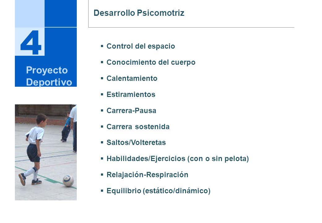 4 Proyecto Deportivo Control del espacio Conocimiento del cuerpo Calentamiento Estiramientos Carrera-Pausa Carrera sostenida Saltos/Volteretas Habilid