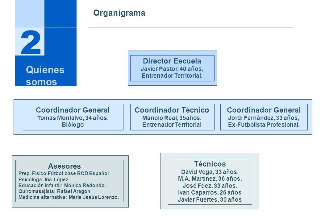 2 Director Escuela Javier Pastor, 40 años, Entrenador Territorial. Coordinador Técnico Manolo Real, 35años. Entrenador Territorial Coordinador General