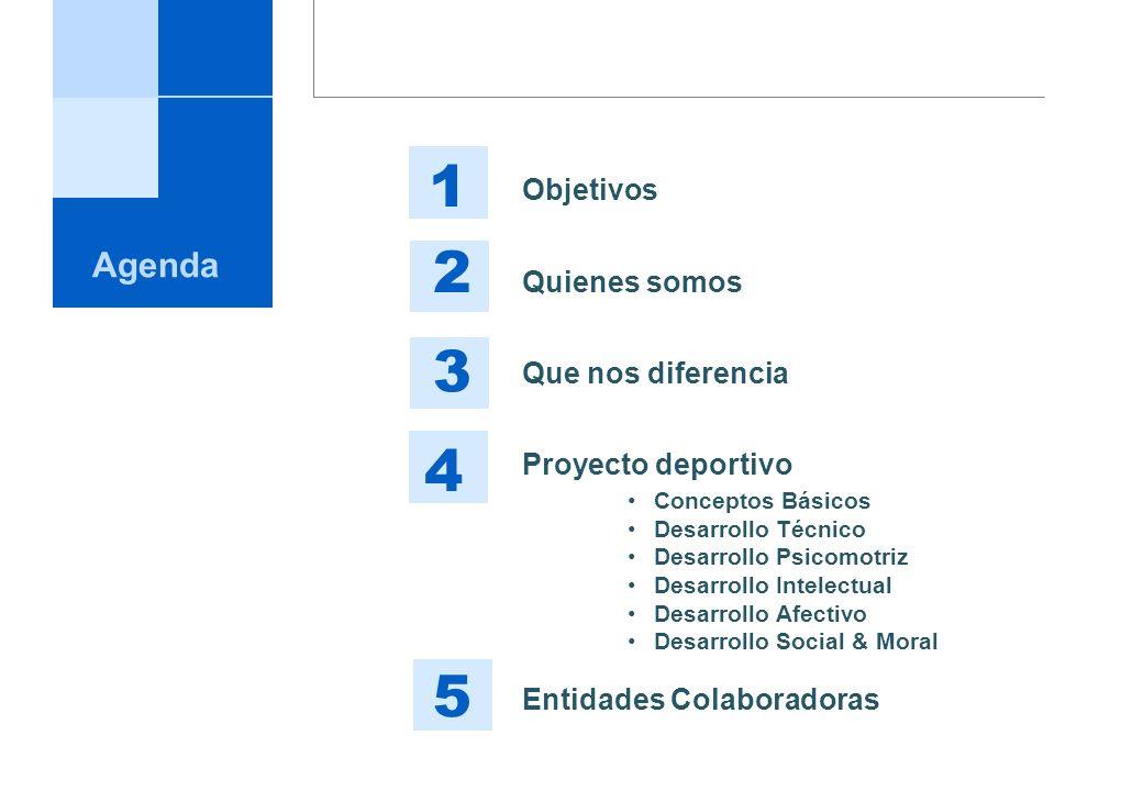 4 Proyecto Deportivo Estas labores son genéricas donde todos tenemos que colaborar, el monitor de vestuario es el catalizador de estos valores.