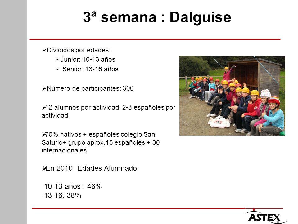 3ª semana : Dalguise Divididos por edades: - Junior: 10-13 años - Senior: 13-16 años Número de participantes: 300 12 alumnos por actividad. 2-3 españo