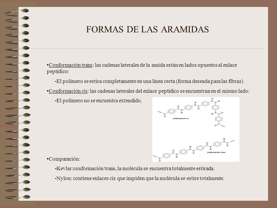 FORMAS DE LAS ARAMIDAS Conformación trans: las cadenas laterales de la amida están en lados opuestos al enlace peptídico: -El polímero se estira compl