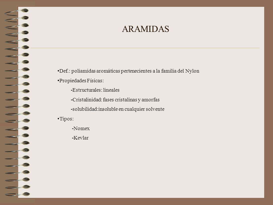 ARAMIDAS Def.: poliamidas aromáticas pertenecientes a la familia del Nylon Propiedades Físicas: -Estructurales: lineales -Cristalinidad: fases cristal