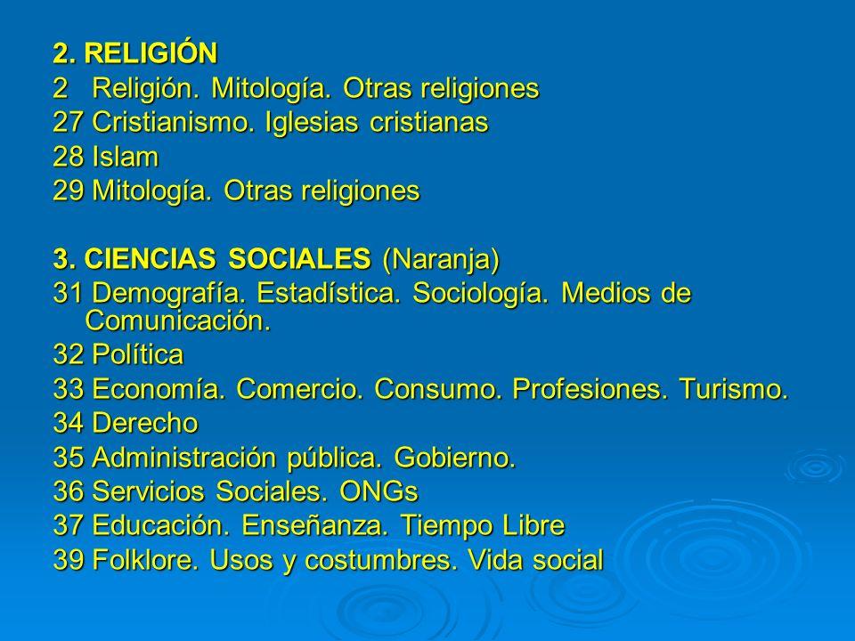 2. RELIGIÓN 2 Religión. Mitología. Otras religiones 27 Cristianismo. Iglesias cristianas 28 Islam 29 Mitología. Otras religiones 3. CIENCIAS SOCIALES