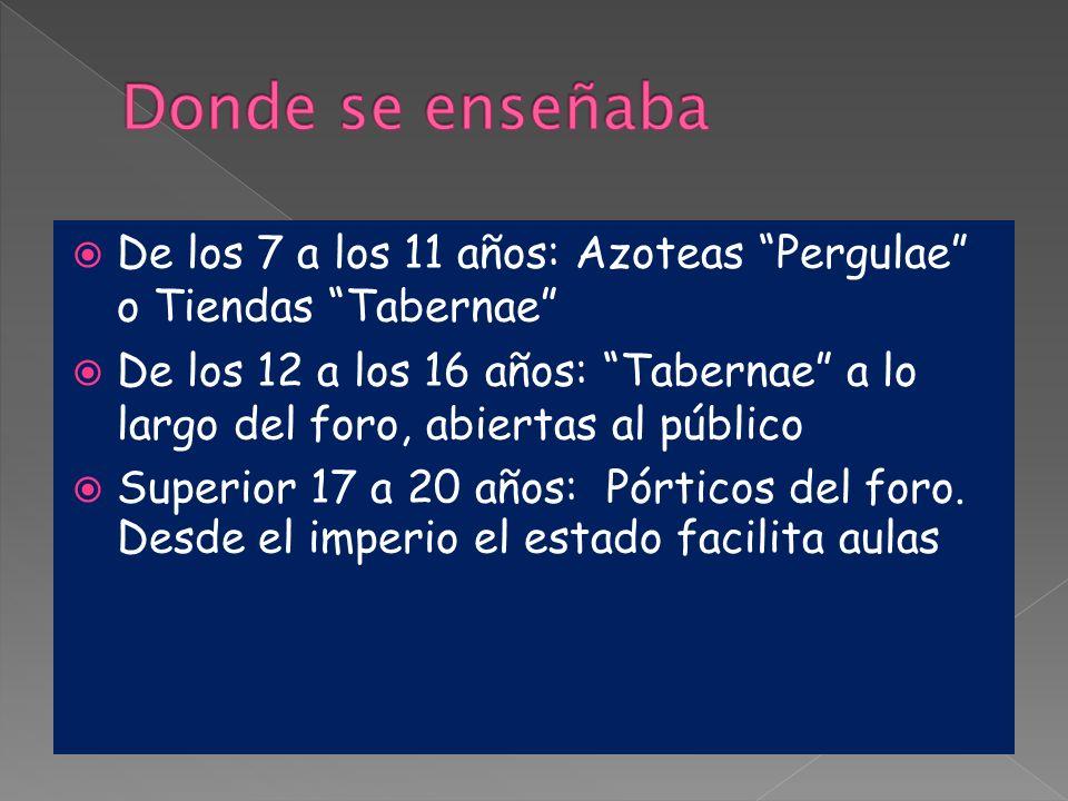 De los 7 a los 11 años: Azoteas Pergulae o Tiendas Tabernae De los 12 a los 16 años: Tabernae a lo largo del foro, abiertas al público Superior 17 a 20 años: Pórticos del foro.