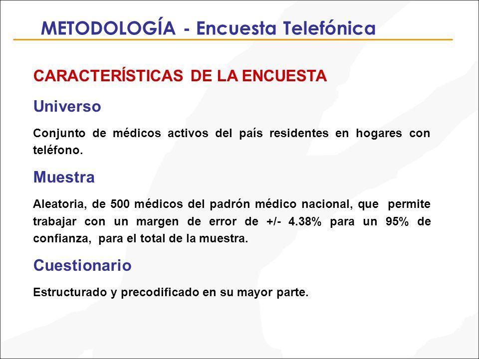 CARACTERÍSTICAS DE LA ENCUESTA Universo Conjunto de médicos activos del país residentes en hogares con teléfono.