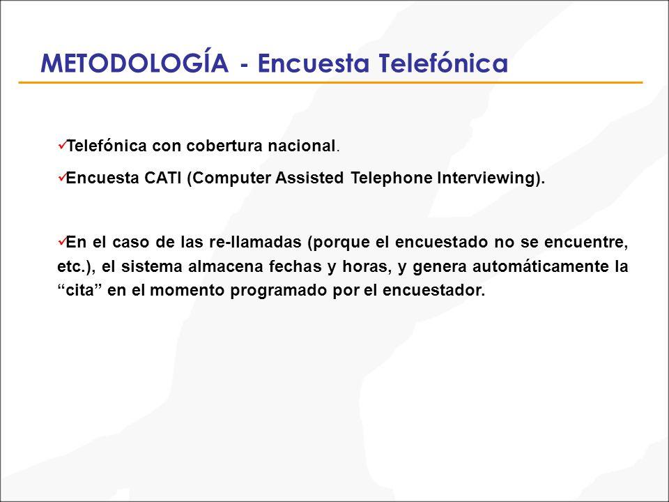 Telefónica con cobertura nacional. Encuesta CATI (Computer Assisted Telephone Interviewing).