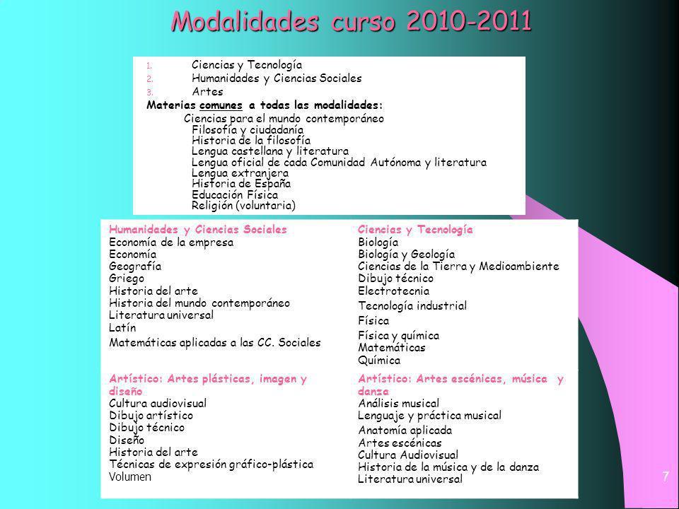 7 Modalidades curso 2010-2011 1.Ciencias y Tecnología 2.