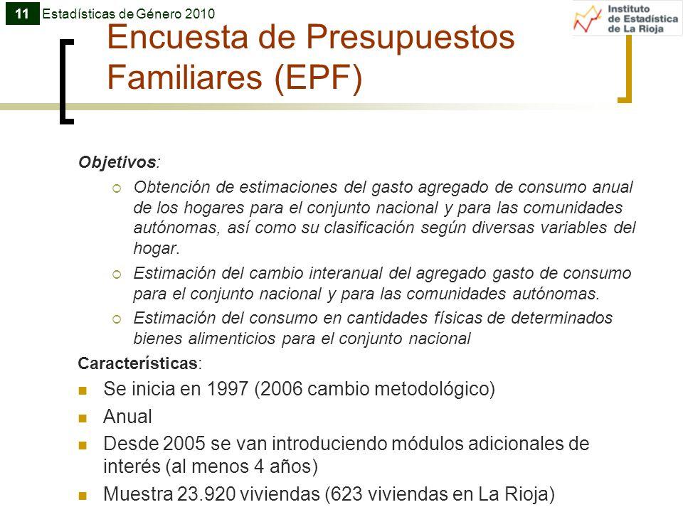 Encuesta de Presupuestos Familiares (EPF) Objetivos: Obtención de estimaciones del gasto agregado de consumo anual de los hogares para el conjunto nac
