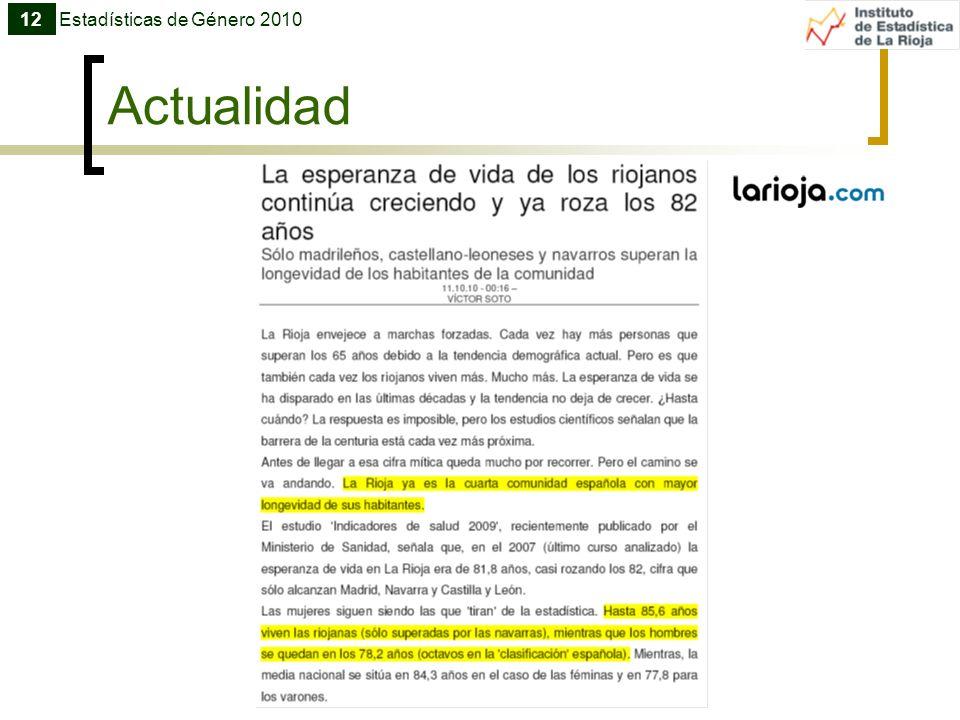Actualidad 12Estadísticas de Género 2010
