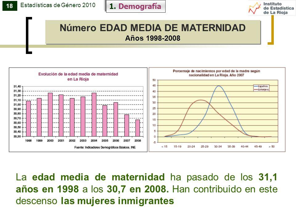 1. Demografía Número EDAD MEDIA DE MATERNIDAD Años 1998-2008 Número EDAD MEDIA DE MATERNIDAD Años 1998-2008 18 Estadísticas de Género 2010 La edad med
