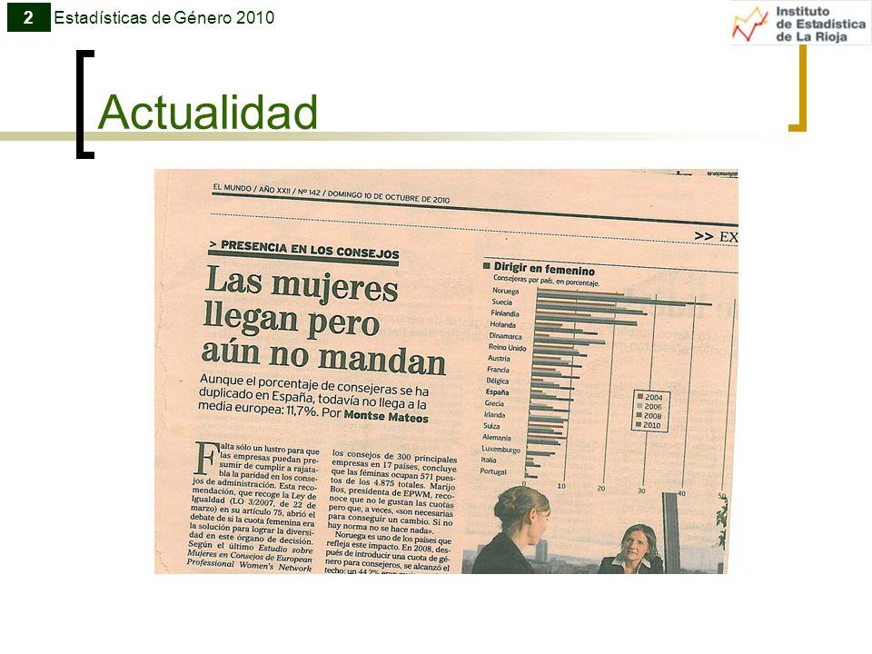 Actualidad Estadísticas de Género 20102