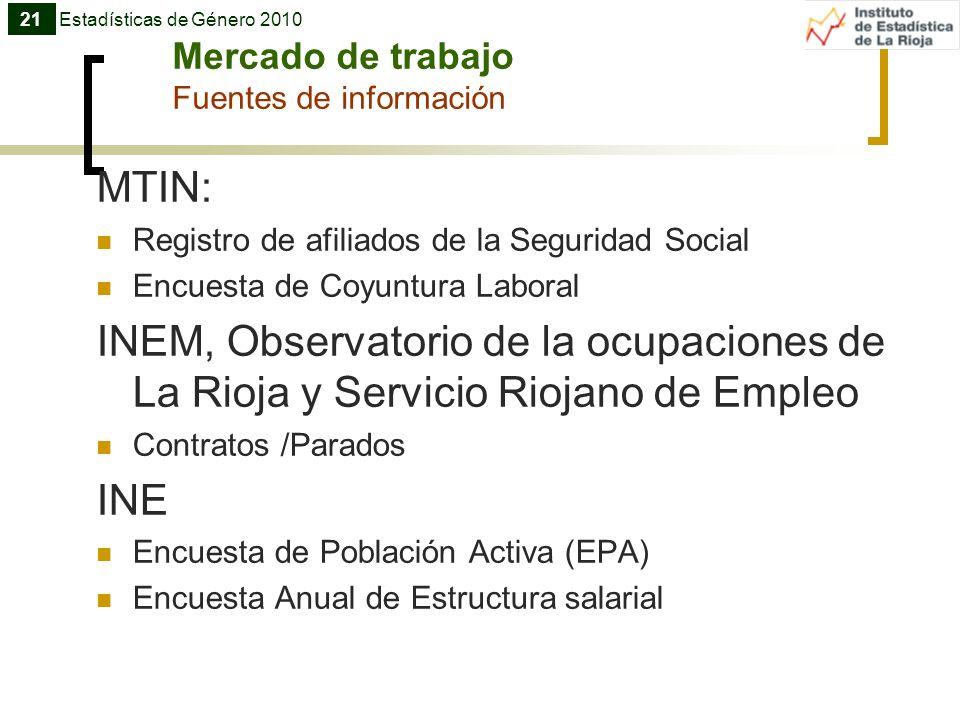 Mercado de trabajo Fuentes de información MTIN: Registro de afiliados de la Seguridad Social Encuesta de Coyuntura Laboral INEM, Observatorio de la oc