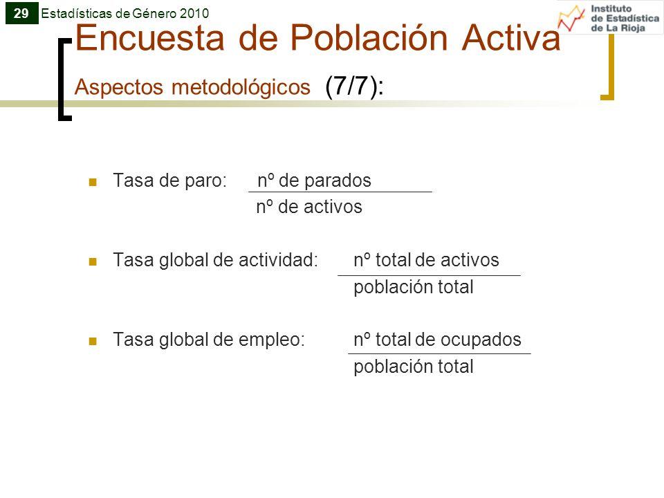 Tasa de paro: nº de parados nº de activos Tasa global de actividad: nº total de activos población total Tasa global de empleo: nº total de ocupados po