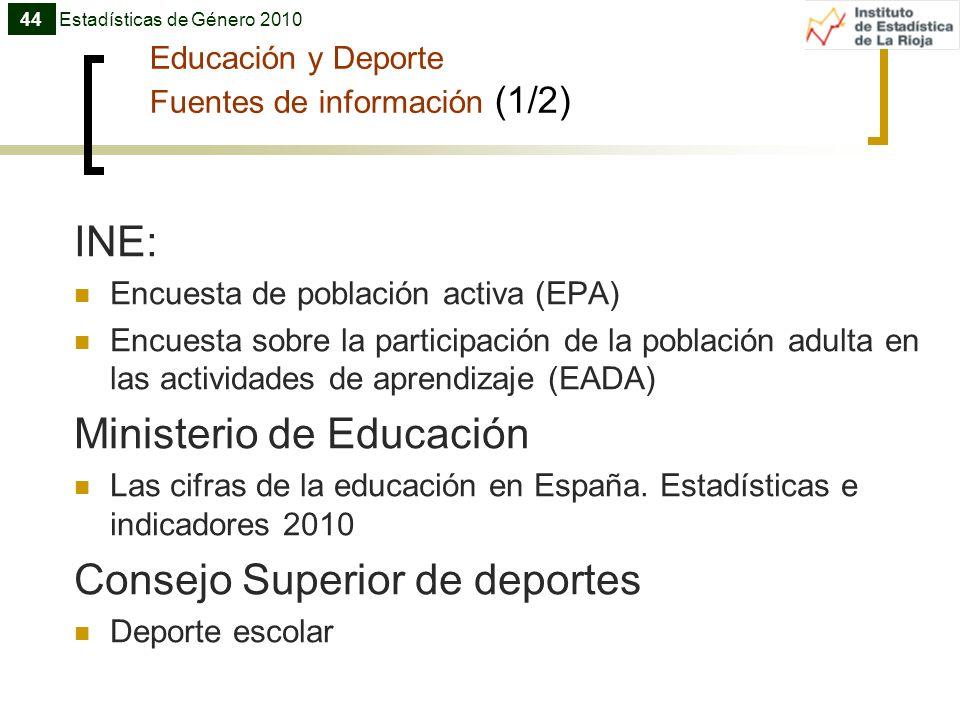 Educación y Deporte Fuentes de información (1/2) INE: Encuesta de población activa (EPA) Encuesta sobre la participación de la población adulta en las