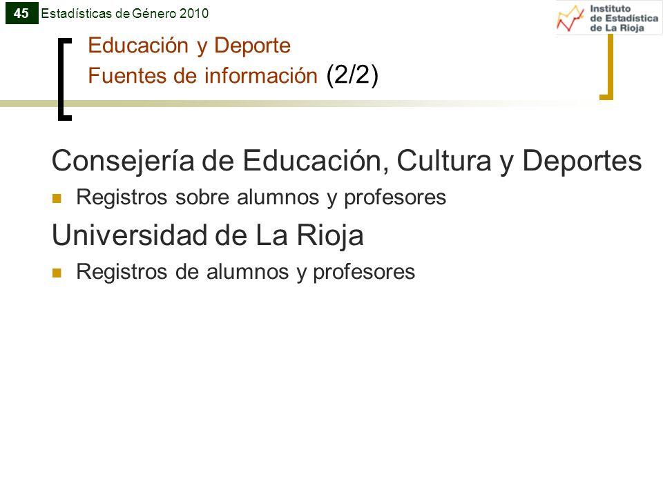 Educación y Deporte Fuentes de información (2/2) Consejería de Educación, Cultura y Deportes Registros sobre alumnos y profesores Universidad de La Ri
