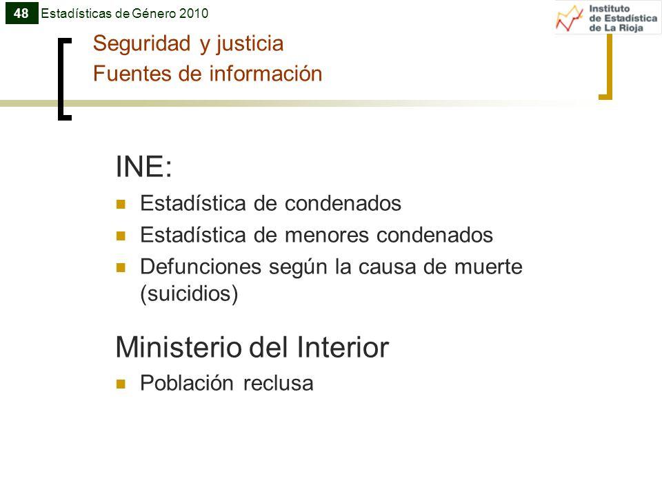 Seguridad y justicia Fuentes de información INE: Estadística de condenados Estadística de menores condenados Defunciones según la causa de muerte (sui
