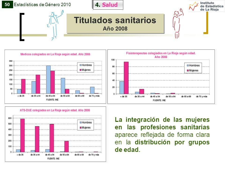 Titulados sanitarios Año 2008 Titulados sanitarios Año 2008 50 4. Salud Estadísticas de Género 2010 La integración de las mujeres en las profesiones s
