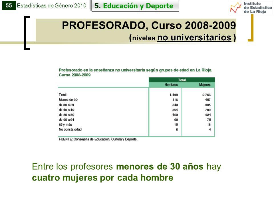 5. Educación y Deporte PROFESORADO, Curso 2008-2009 no universitarios ( niveles no universitarios ) 55Estadísticas de Género 2010 Entre los profesores