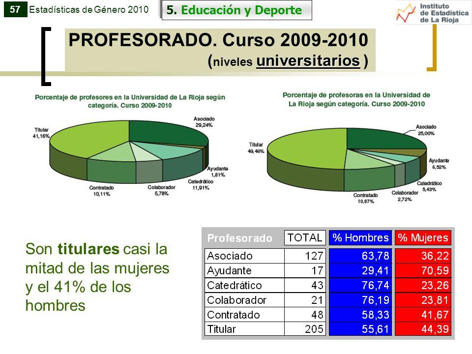 PROFESORADO. Curso 2009-2010 universitarios ( niveles universitarios ) 5. Educación y Deporte 57Estadísticas de Género 2010 Son titulares casi la mita