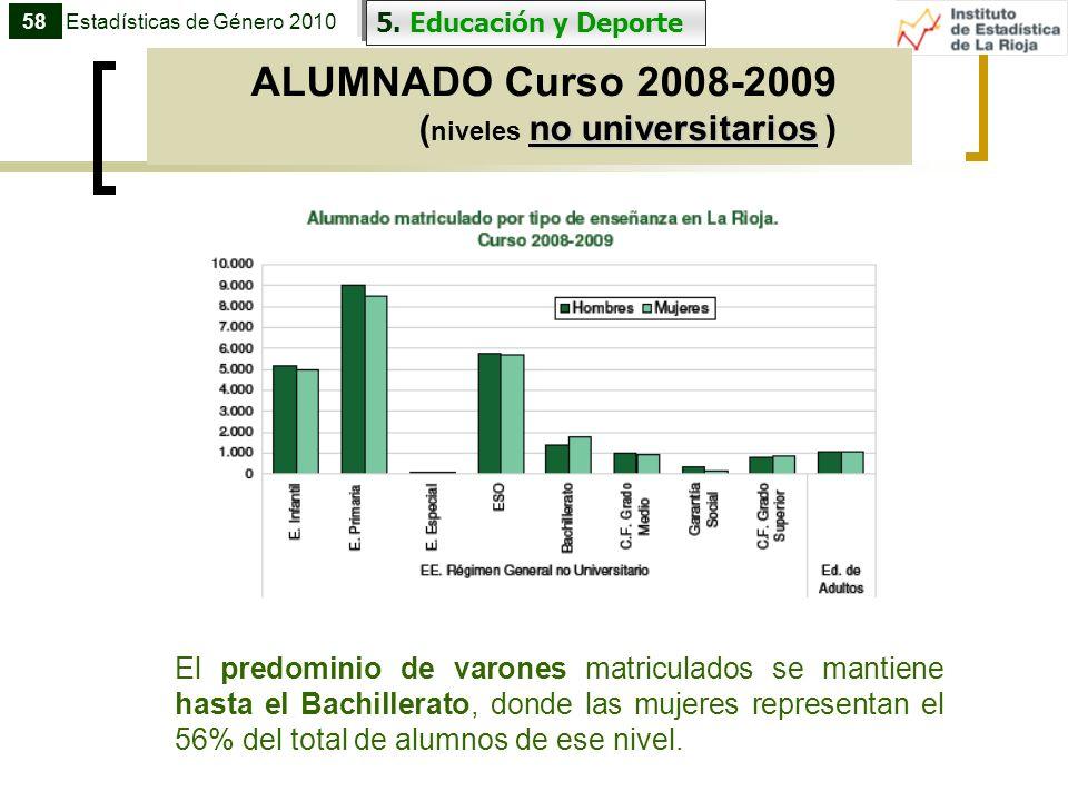 ALUMNADO Curso 2008-2009 no universitarios ( niveles no universitarios ) 58 5. Educación y Deporte Estadísticas de Género 2010 El predominio de varone