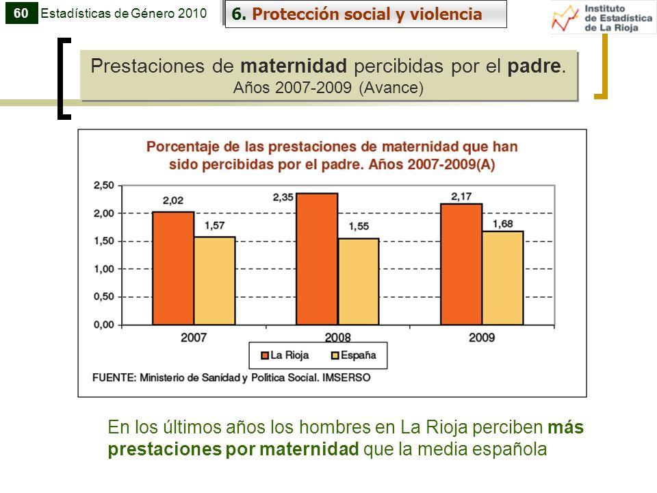 6. Protección social y violencia Prestaciones de maternidad percibidas por el padre. Años 2007-2009 (Avance) Prestaciones de maternidad percibidas por