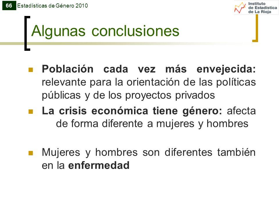 Algunas conclusiones Población cada vez más envejecida: relevante para la orientación de las políticas públicas y de los proyectos privados La crisis
