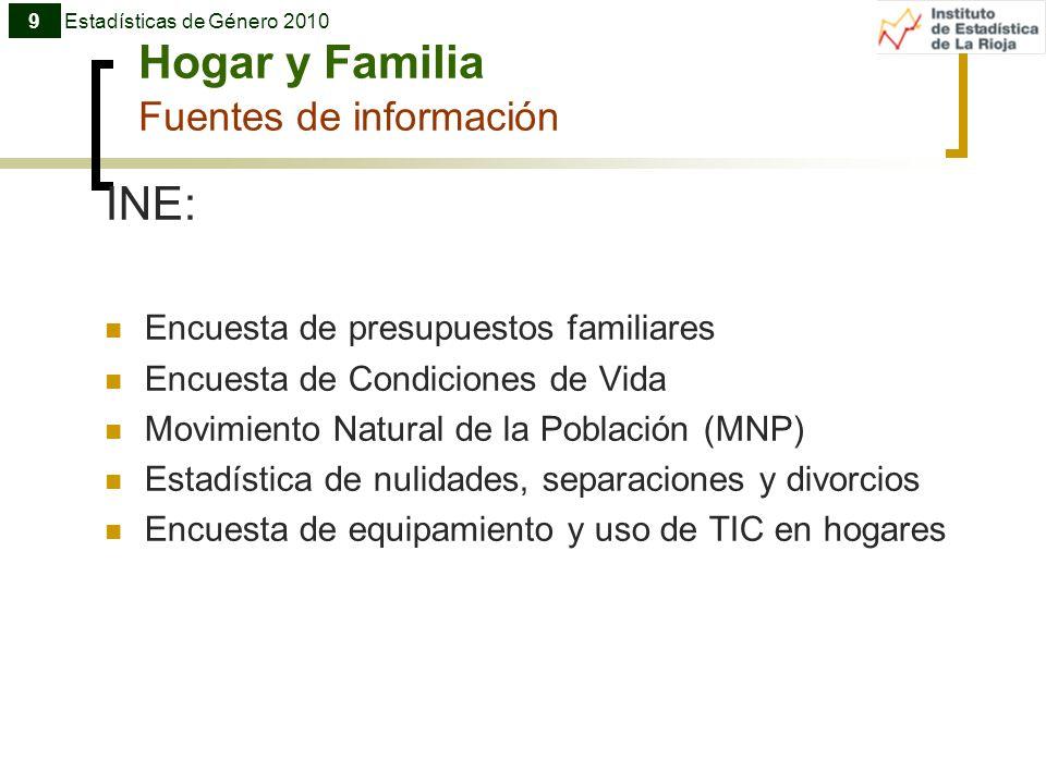 Hogar y Familia Fuentes de información INE: Encuesta de presupuestos familiares Encuesta de Condiciones de Vida Movimiento Natural de la Población (MN