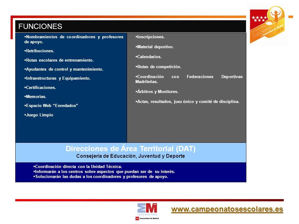 www.campeonatosescolares.es Las personas de referencia, los teléfonos y los correos electrónicos los encontrarás en www.campeonatosescolares.es contacto organización