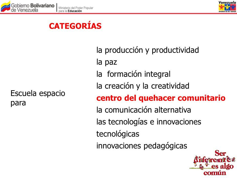 CATEGORÍAS la producción y productividad la paz la formación integral la creación y la creatividad centro del quehacer comunitario la comunicación alt