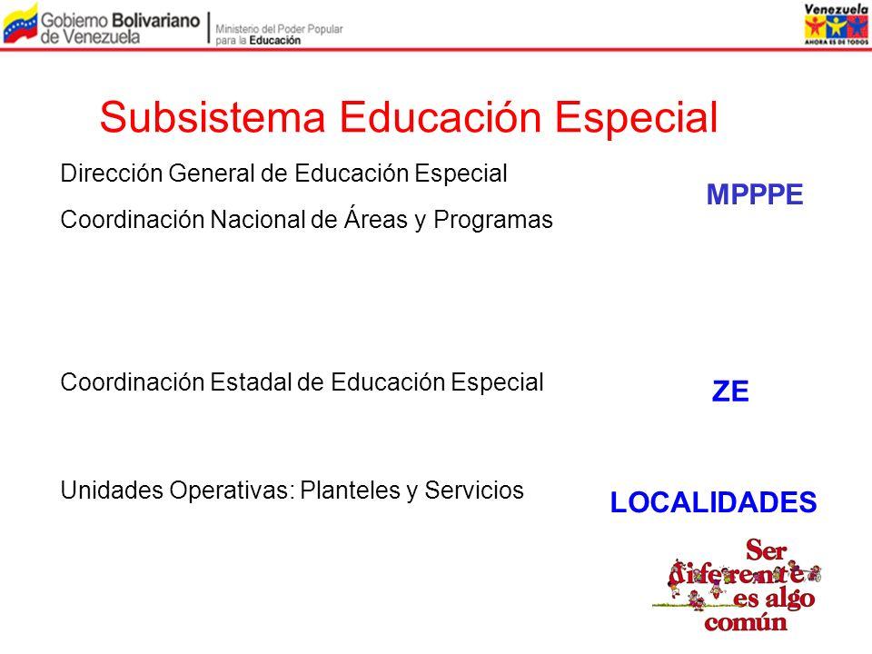 MPPPE Subsistema Educación Especial Dirección General de Educación Especial Coordinación Nacional de Áreas y Programas Coordinación Estadal de Educaci