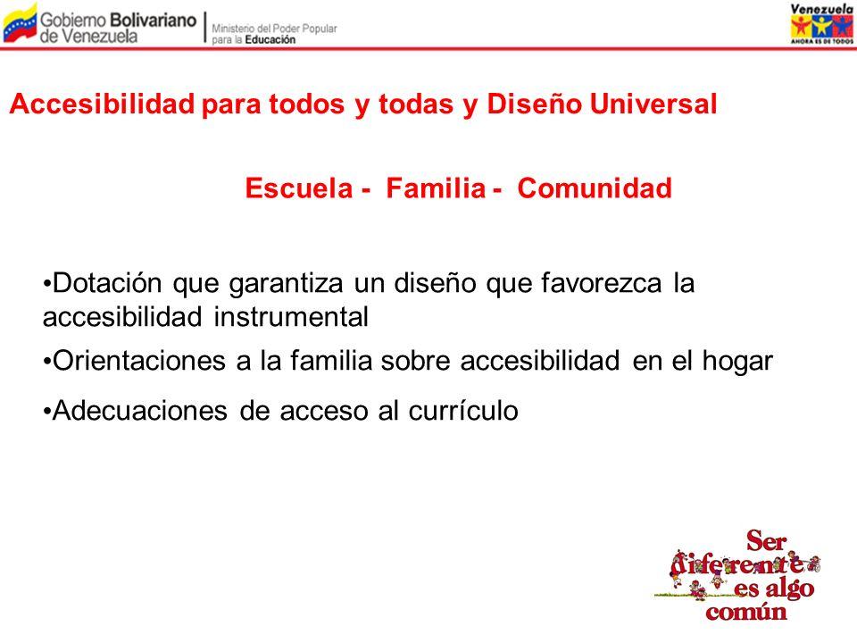 Accesibilidad para todos y todas y Diseño Universal Escuela - Familia - Comunidad Dotación que garantiza un diseño que favorezca la accesibilidad inst