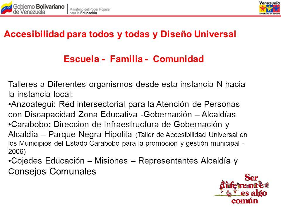 Accesibilidad para todos y todas y Diseño Universal Escuela - Familia - Comunidad Talleres a Diferentes organismos desde esta instancia N hacia la ins