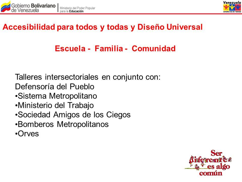 Accesibilidad para todos y todas y Diseño Universal Escuela - Familia - Comunidad Talleres intersectoriales en conjunto con: Defensoría del Pueblo Sis