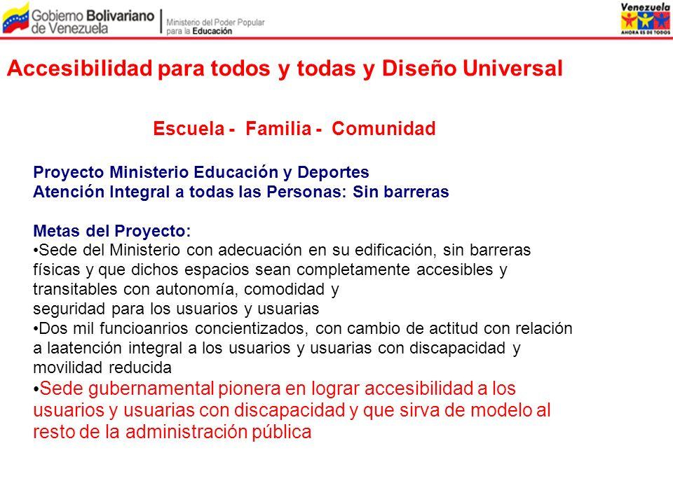 Accesibilidad para todos y todas y Diseño Universal Proyecto Ministerio Educación y Deportes Atención Integral a todas las Personas: Sin barreras Meta