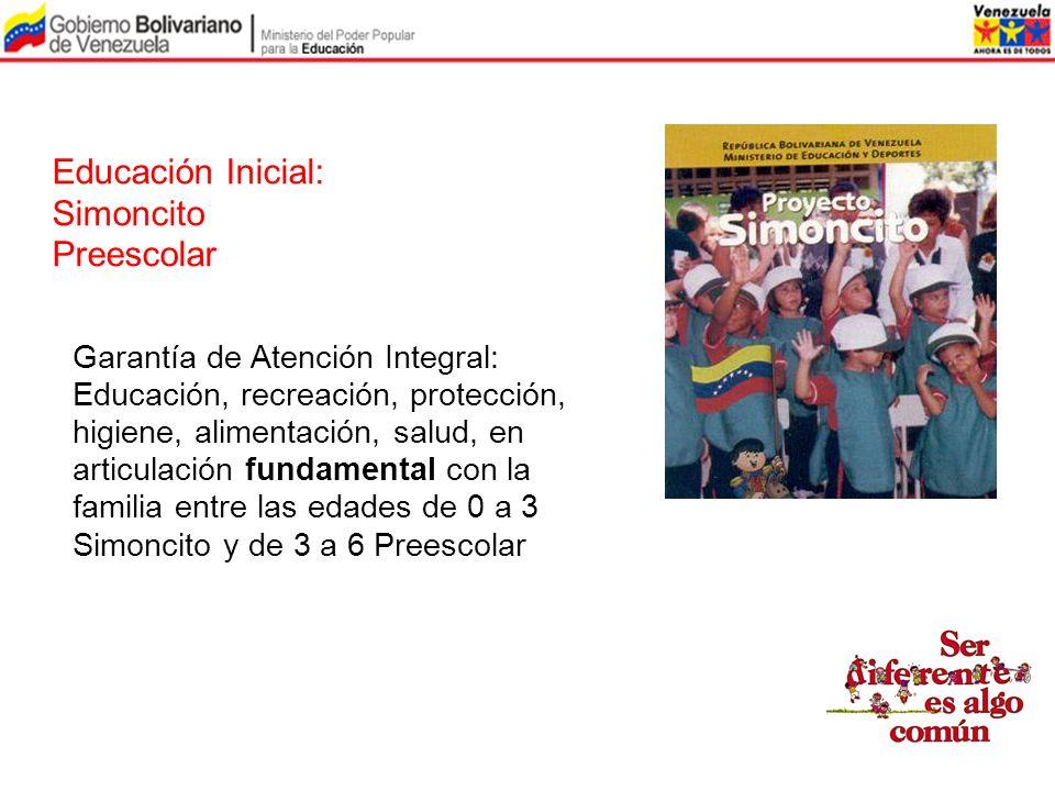 Garantía de Atención Integral: Educación, recreación, protección, higiene, alimentación, salud, en articulación fundamental con la familia entre las e