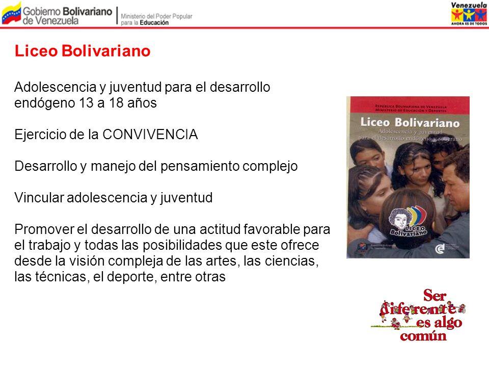 Liceo Bolivariano Adolescencia y juventud para el desarrollo endógeno 13 a 18 años Ejercicio de la CONVIVENCIA Desarrollo y manejo del pensamiento com