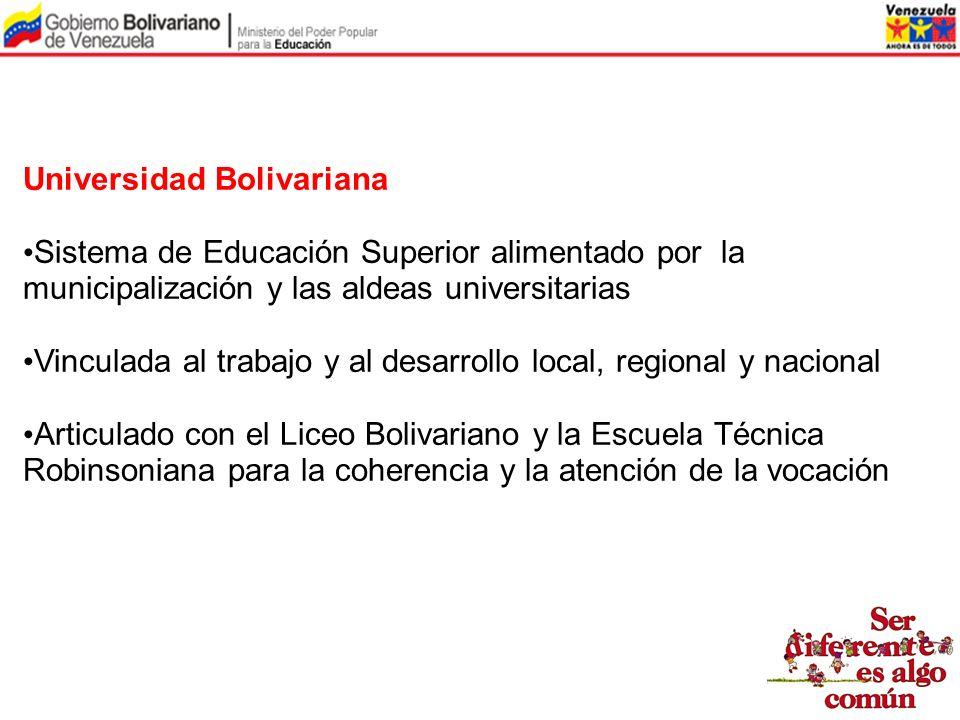 Universidad Bolivariana Sistema de Educación Superior alimentado por la municipalización y las aldeas universitarias Vinculada al trabajo y al desarro