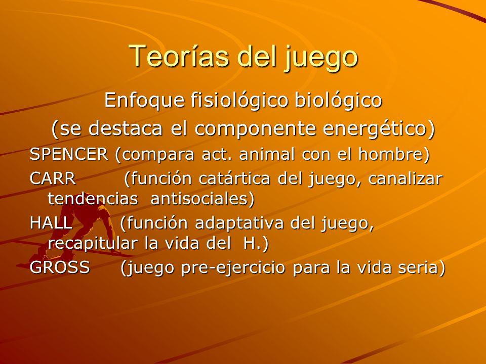 Teorías del juego Enfoque fisiológico biológico (se destaca el componente energético) SPENCER (compara act. animal con el hombre) CARR (función catárt