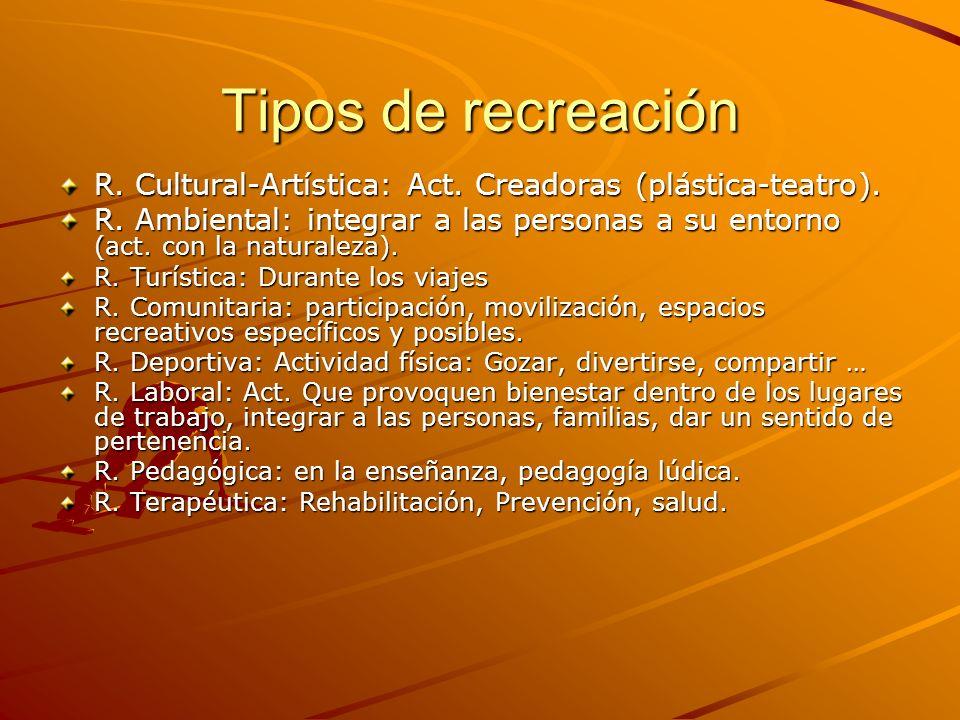 Tipos de recreación R. Cultural-Artística: Act. Creadoras (plástica-teatro). R. Ambiental: integrar a las personas a su entorno (act. con la naturalez