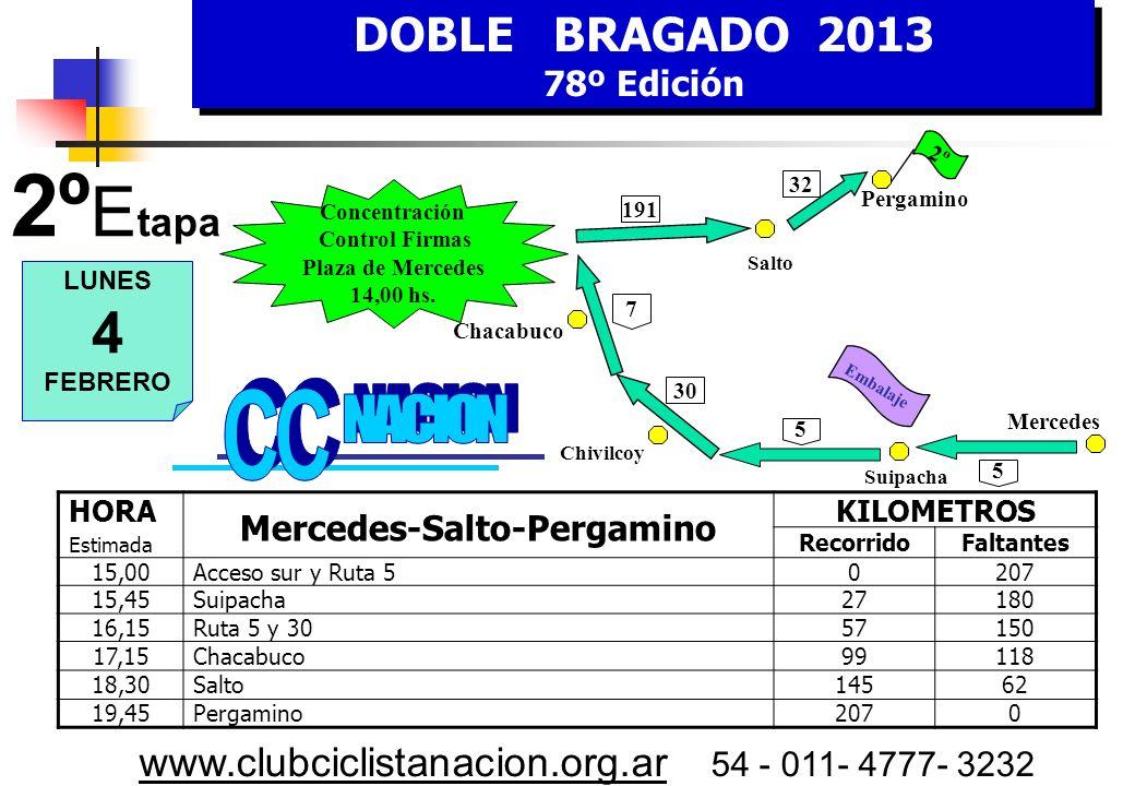 DOBLE BRAGADO 2013 78º Edición DOBLE BRAGADO 2013 78º Edición www.clubciclistanacion.org.ar 54 - 011- 4777- 3232 16,00 Hs.: Ruta 8 y camino del Buen Ayre.