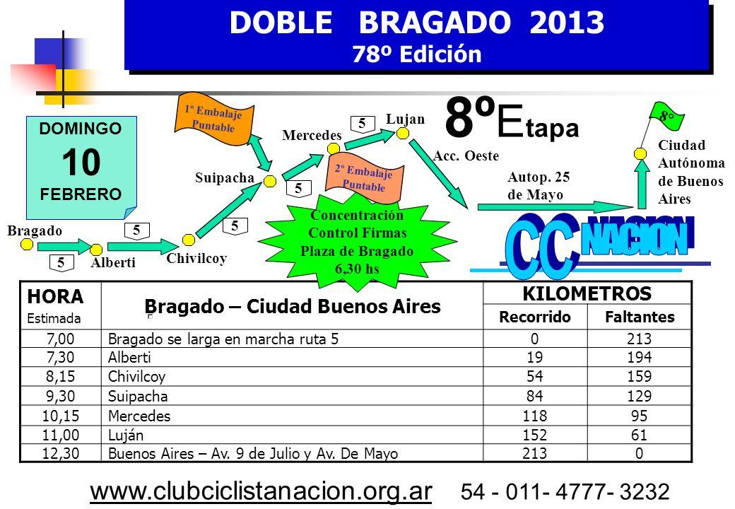 DOBLE BRAGADO 2013 78º Edición DOBLE BRAGADO 2013 78º Edición www.clubciclistanacion.org.ar 54 - 011- 4777- 3232 7º Etapa Sábado 9 de Febrero Prueba Contra Reloj – 17 kms.