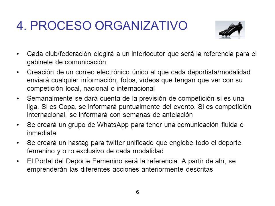 6 4. PROCESO ORGANIZATIVO Cada club/federación elegirá a un interlocutor que será la referencia para el gabinete de comunicación Creación de un correo