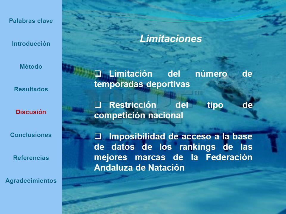 Palabras clave Introducción Método Resultados Discusión Conclusiones Referencias Agradecimientos Limitaciones Limitación del número de temporadas depo