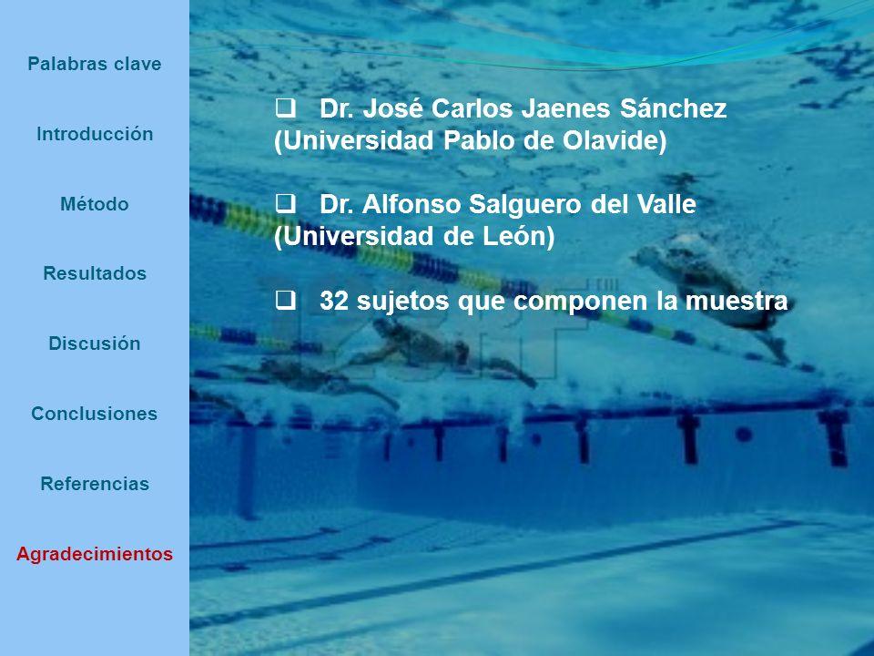 Palabras clave Introducción Método Resultados Discusión Conclusiones Referencias Agradecimientos Dr. José Carlos Jaenes Sánchez (Universidad Pablo de
