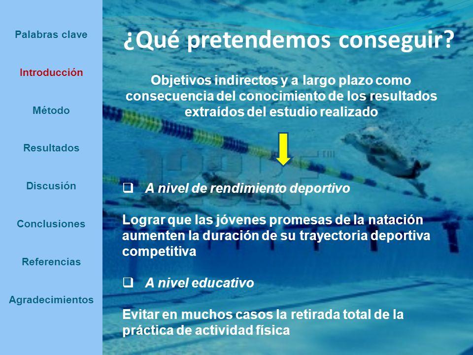 Palabras clave Introducción Método Resultados Discusión Conclusiones Referencias Agradecimientos - García, J.