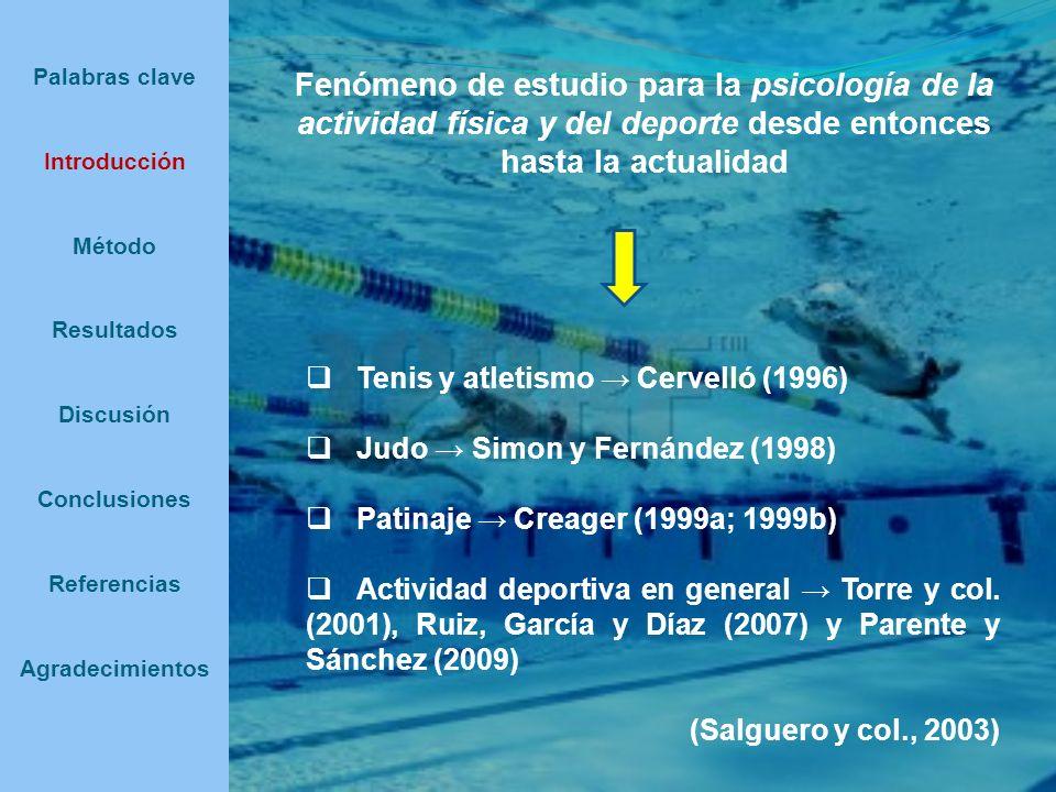 Palabras clave Introducción Método Resultados Discusión Conclusiones Referencias Agradecimientos - Salguero, A., Tuero, C.