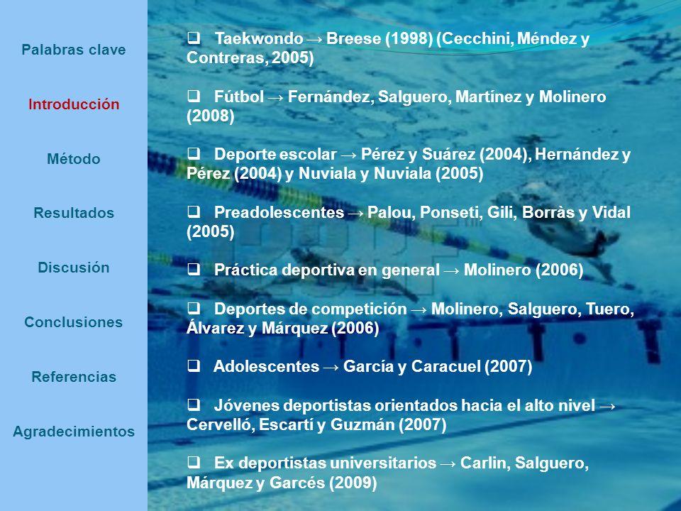 Palabras clave Introducción Método Resultados Discusión Conclusiones Referencias Agradecimientos Taekwondo Breese (1998) (Cecchini, Méndez y Contreras