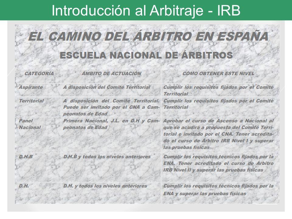 Introducción al Arbitraje - IRB Rugby Ready,: Hágalo bien… prepárese bien Es un programa de la IRB destinado a brindar apoyo a entrenadores, árbitros y jugadores para prepararse para practicar Rugby con buenas prácticas tanto técnicas, físicas como prevención y manejo de lesiones.